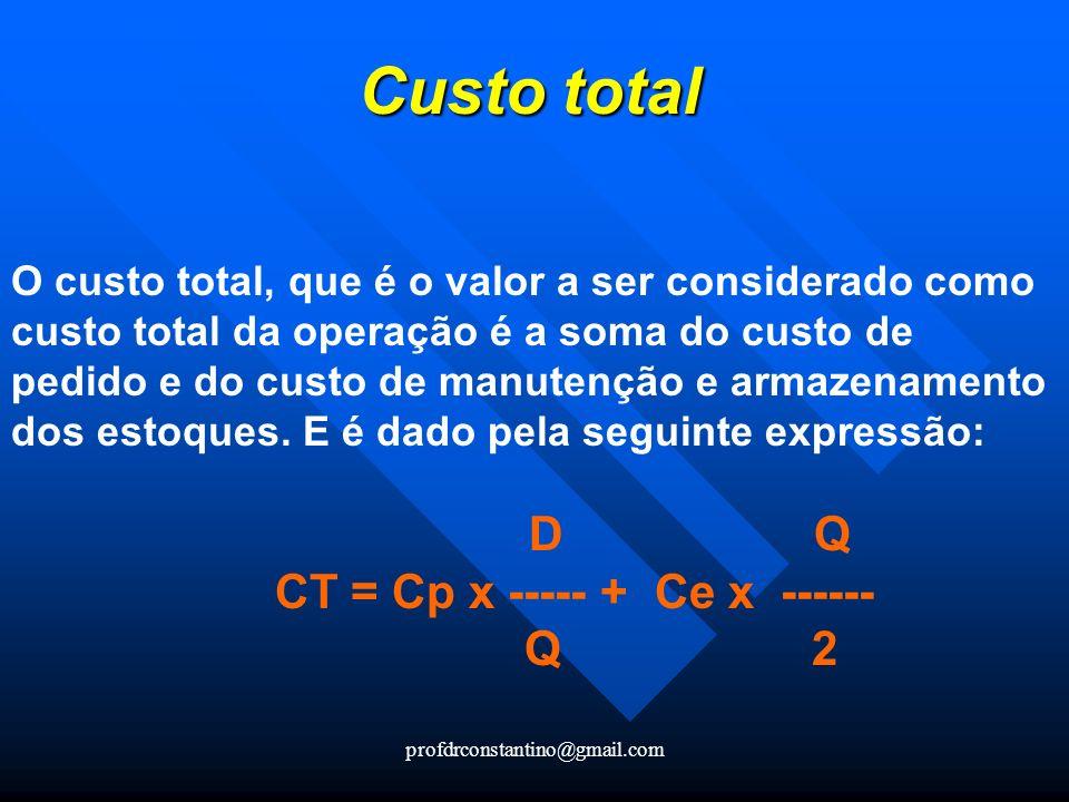 profdrconstantino@gmail.com Custo total O custo total, que é o valor a ser considerado como custo total da operação é a soma do custo de pedido e do c