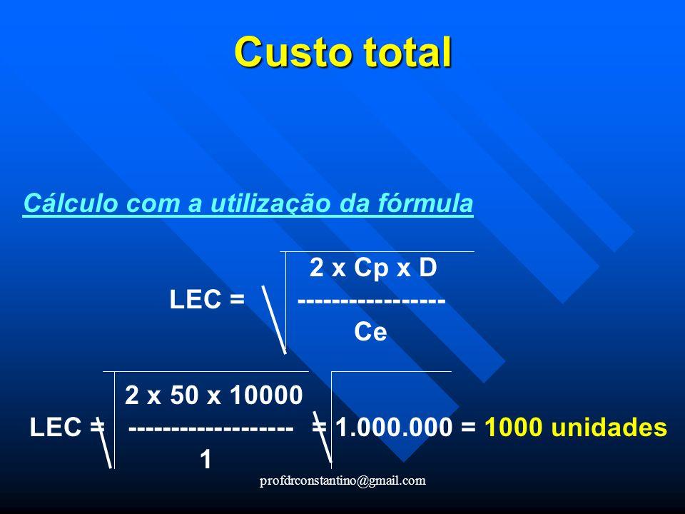 profdrconstantino@gmail.com Custo total Cálculo com a utilização da fórmula 2 x Cp x D LEC = ----------------- Ce 2 x 50 x 10000 LEC = ---------------