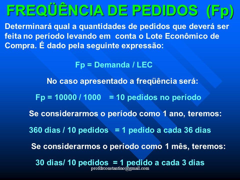 profdrconstantino@gmail.com FREQÜÊNCIA DE PEDIDOS (Fp) Determinará qual a quantidades de pedidos que deverá ser feita no período levando em conta o Lo