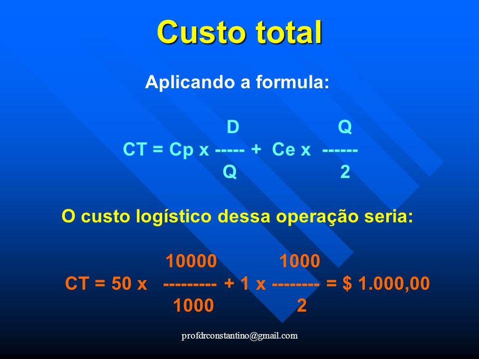 profdrconstantino@gmail.com Custo total Aplicando a formula: D Q CT = Cp x ----- + Ce x ------ Q 2 O custo logístico dessa operação seria: 10000 1000