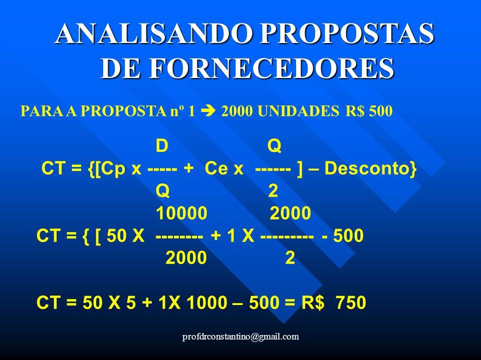 profdrconstantino@gmail.com ANALISANDO PROPOSTAS DE FORNECEDORES PARA A PROPOSTA nº 1 2000 UNIDADES R$ 500 D Q CT = {[Cp x ----- + Ce x ------ ] – Des