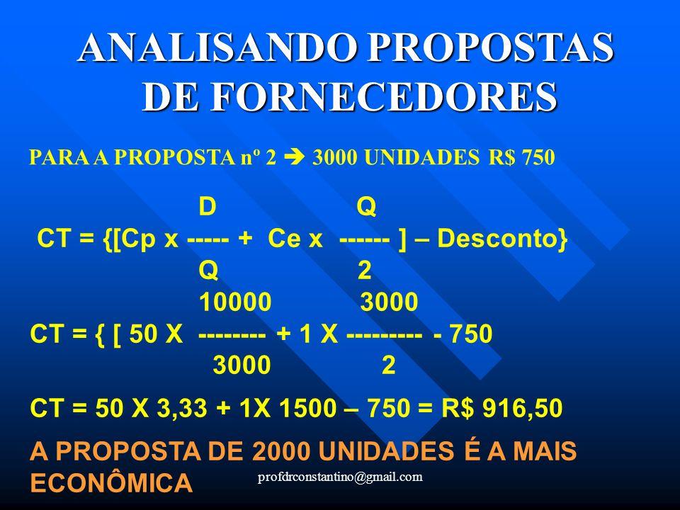 profdrconstantino@gmail.com ANALISANDO PROPOSTAS DE FORNECEDORES PARA A PROPOSTA nº 2 3000 UNIDADES R$ 750 D Q CT = {[Cp x ----- + Ce x ------ ] – Des