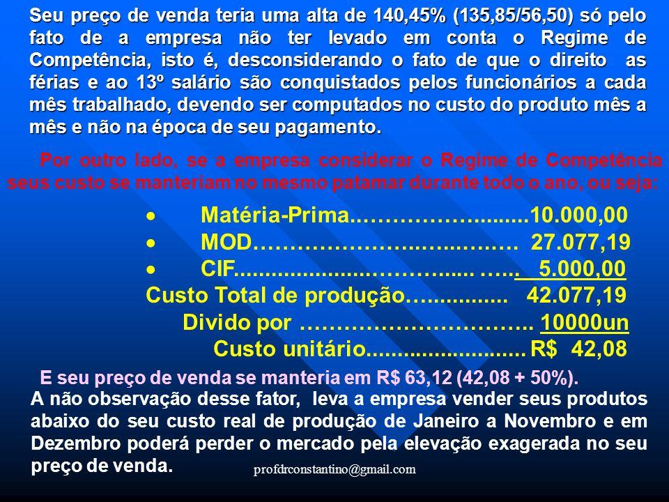 profdrconstantino@gmail.com Seu preço de venda teria uma alta de 140,45% (135,85/56,50) só pelo fato de a empresa não ter levado em conta o Regime de