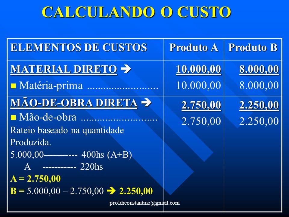 profdrconstantino@gmail.com CALCULANDO O CUSTO ELEMENTOS DE CUSTOS Produto A Produto B MATERIAL DIRETO MATERIAL DIRETO Matéria-prima..................