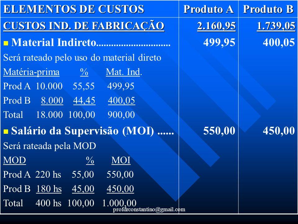 profdrconstantino@gmail.com ELEMENTOS DE CUSTOS Produto A Produto B CUSTOS IND. DE FABRICAÇÃO Material Indireto.............................. Será rat
