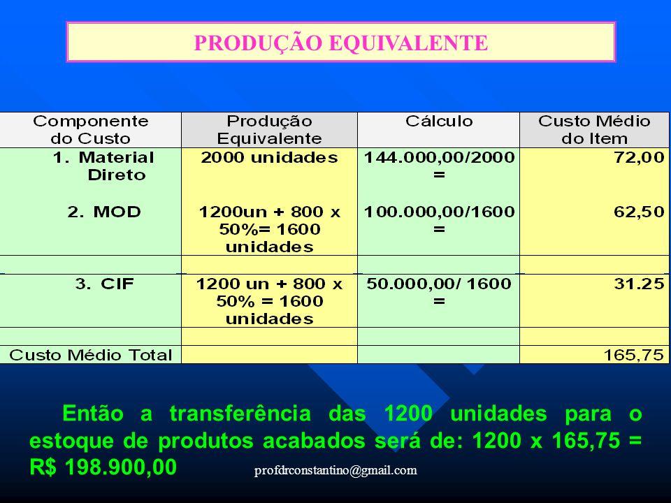 profdrconstantino@gmail.com PRODUÇÃO EQUIVALENTE Então a transferência das 1200 unidades para o estoque de produtos acabados será de: 1200 x 165,75 =