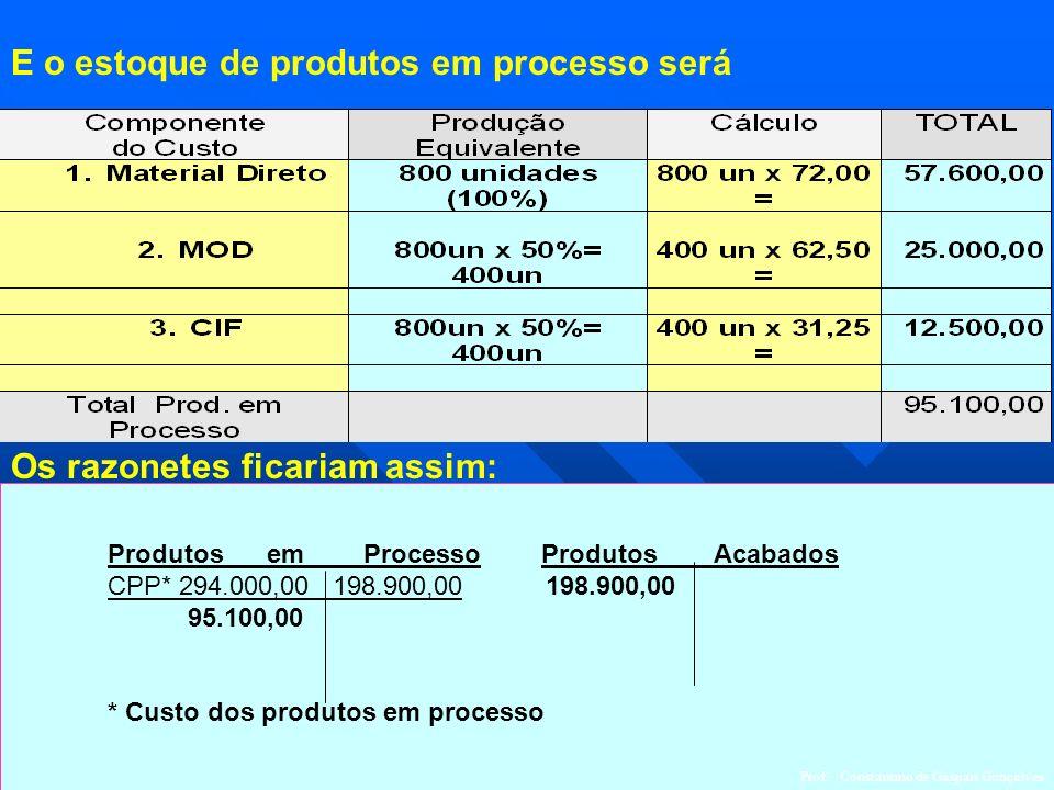 profdrconstantino@gmail.com E o estoque de produtos em processo será Os razonetes ficariam assim: Produtos em Processo Produtos Acabados CPP* 294.000,