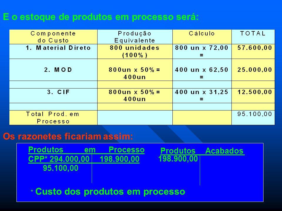 profdrconstantino@gmail.com E o estoque de produtos em processo será: Os razonetes ficariam assim: Produtos em Processo CPP* 294.000,00 198.900,00 95.