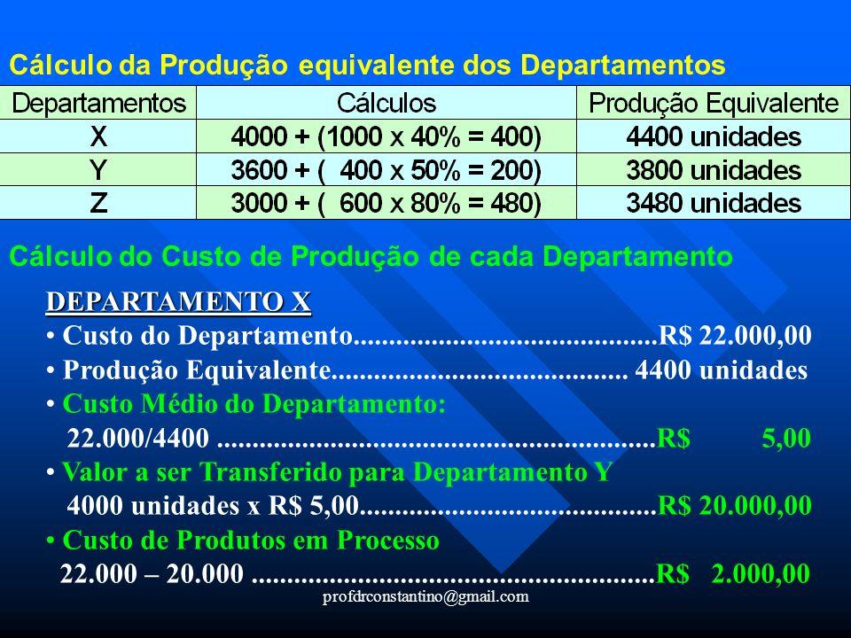 Cálculo da Produção equivalente dos Departamentos Cálculo do Custo de Produção de cada Departamento DEPARTAMENTO X Custo do Departamento..............