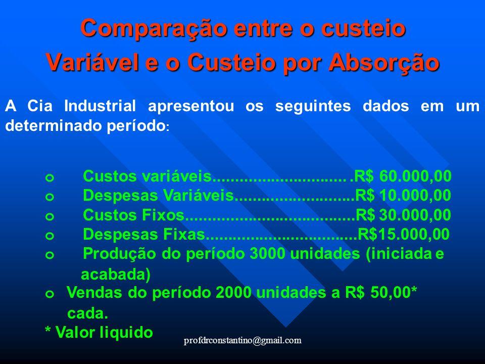 profdrconstantino@gmail.com Comparação entre o custeio Variável e o Custeio por Absorção A Cia Industrial apresentou os seguintes dados em um determin