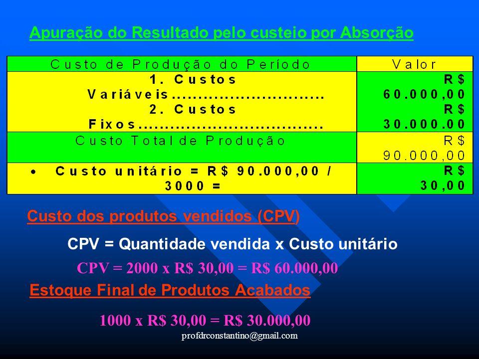 profdrconstantino@gmail.com Apuração do Resultado pelo custeio por Absorção Custo dos produtos vendidos (CPV) CPV = Quantidade vendida x Custo unitári