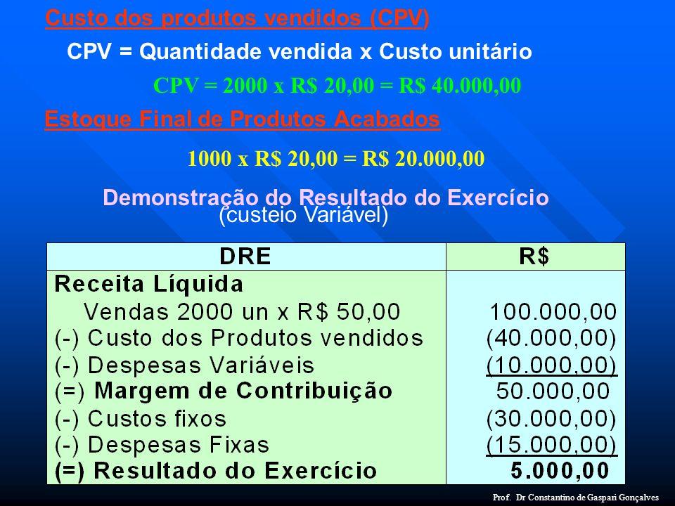 profdrconstantino@gmail.com Custo dos produtos vendidos (CPV) CPV = Quantidade vendida x Custo unitário CPV = 2000 x R$ 20,00 = R$ 40.000,00 Estoque F