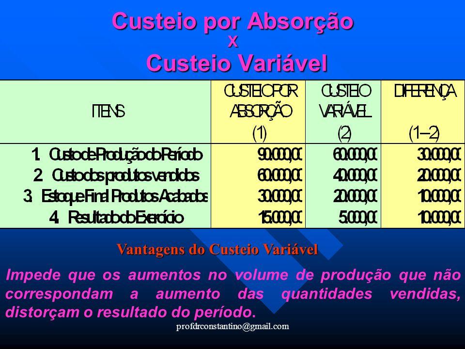 profdrconstantino@gmail.com Custeio por Absorção X Custeio Variável Vantagens do Custeio Variável Impede que os aumentos no volume de produção que não
