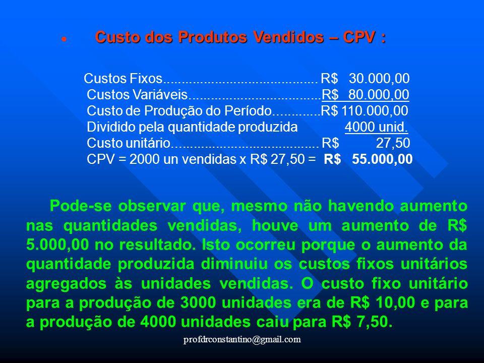 profdrconstantino@gmail.com Custo dos Produtos Vendidos – CPV : Custos Fixos.......................................... R$ 30.000,00 Custos Variáveis..