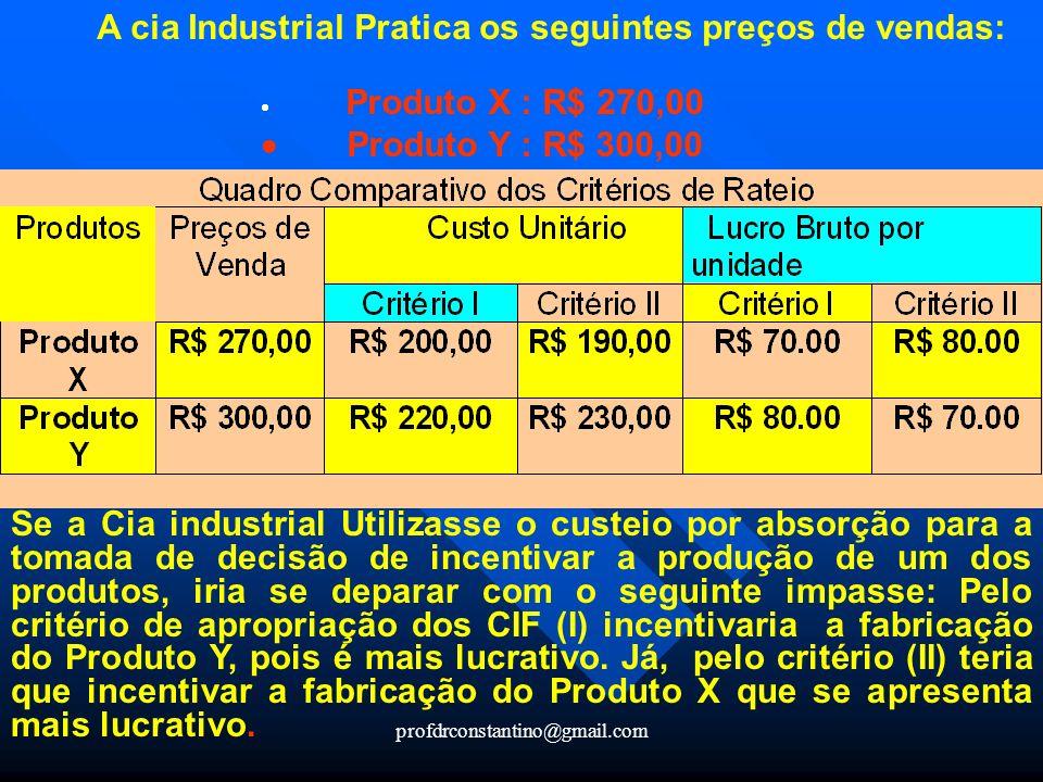 A cia Industrial Pratica os seguintes preços de vendas: Produto X : R$ 270,00 Produto Y : R$ 300,00 Se a Cia industrial Utilizasse o custeio por absor