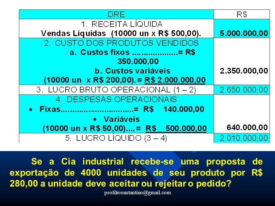 profdrconstantino@gmail.com Se a Cia industrial recebe-se uma proposta de exportação de 4000 unidades de seu produto por R$ 280,00 a unidade deve acei