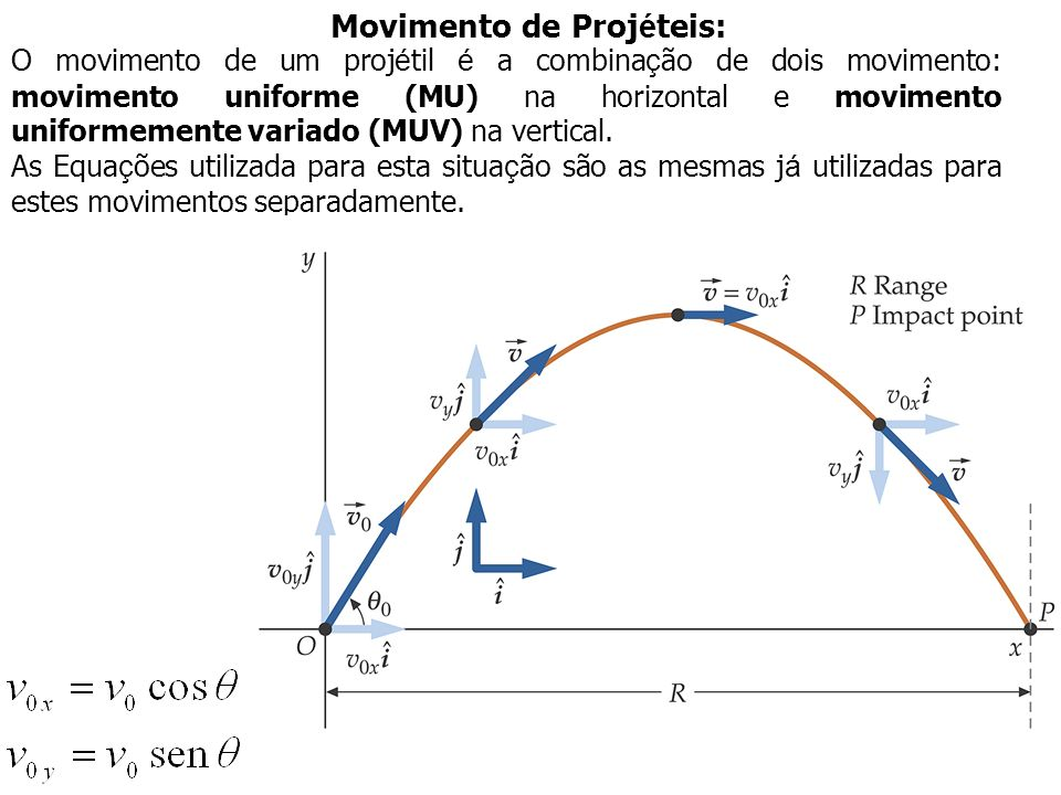 Movimento de Proj é teis: O movimento de um proj é til é a combina ç ão de dois movimento: movimento uniforme (MU) na horizontal e movimento uniformem