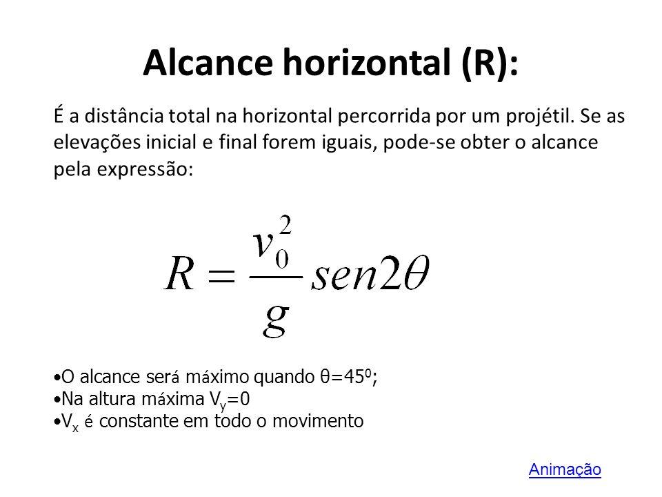 Alcance horizontal (R): É a distância total na horizontal percorrida por um projétil. Se as elevações inicial e final forem iguais, pode-se obter o al