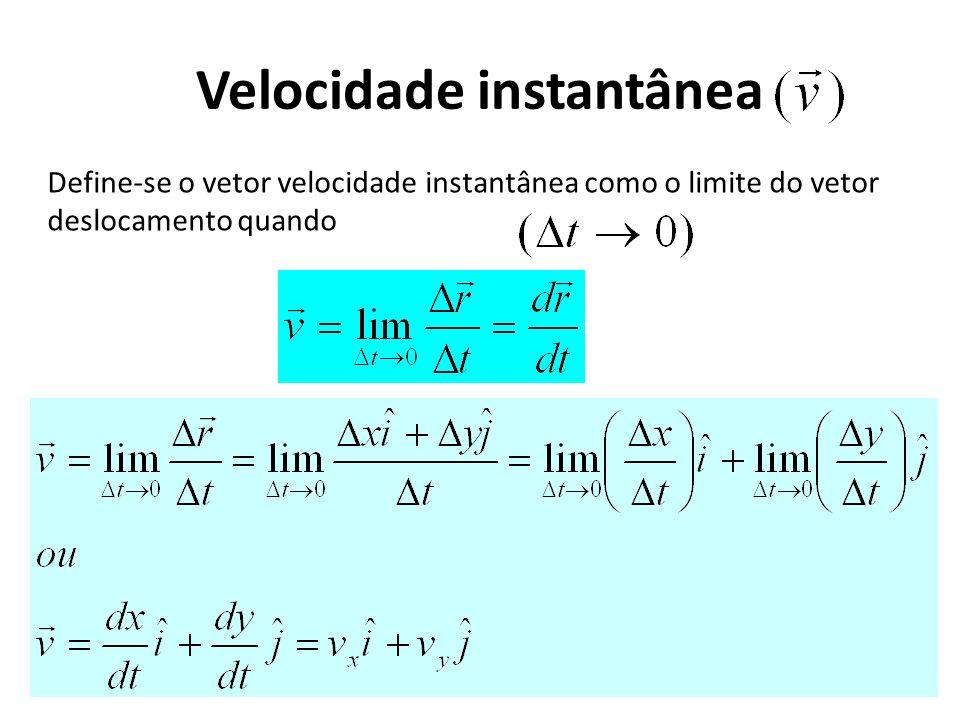Velocidade instantânea Define-se o vetor velocidade instantânea como o limite do vetor deslocamento quando