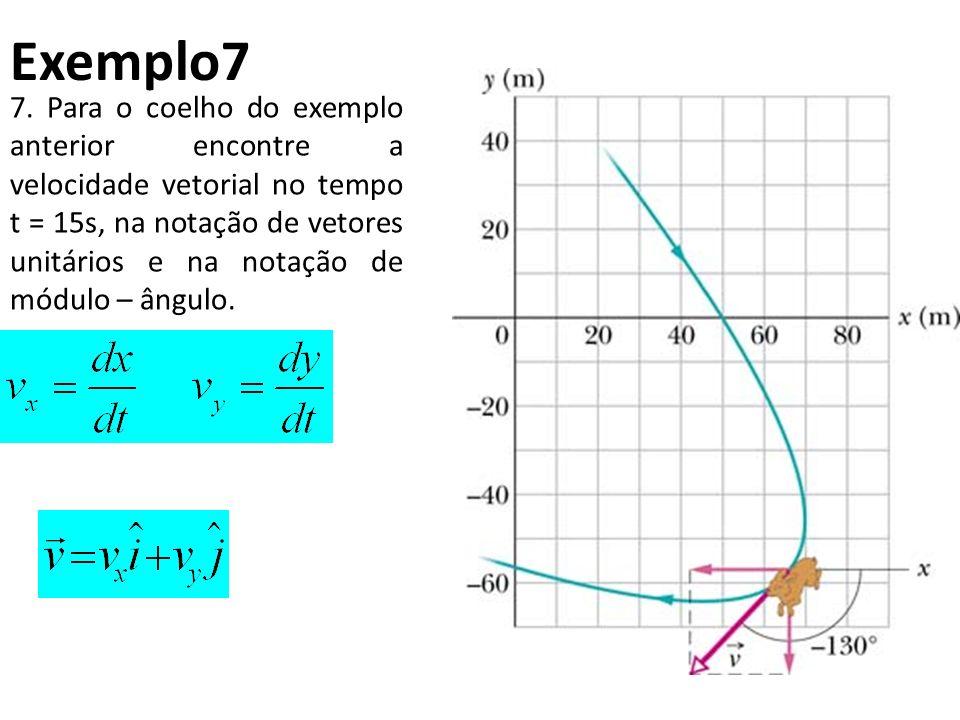 Exemplo7 7. Para o coelho do exemplo anterior encontre a velocidade vetorial no tempo t = 15s, na notação de vetores unitários e na notação de módulo