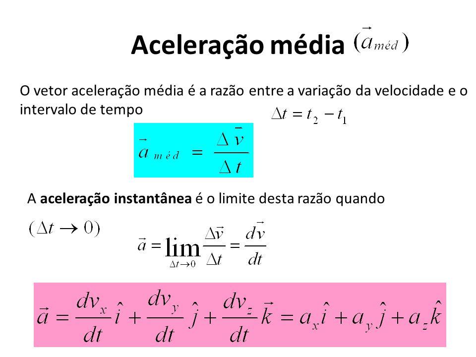 Aceleração média O vetor aceleração média é a razão entre a variação da velocidade e o intervalo de tempo A aceleração instantânea é o limite desta ra