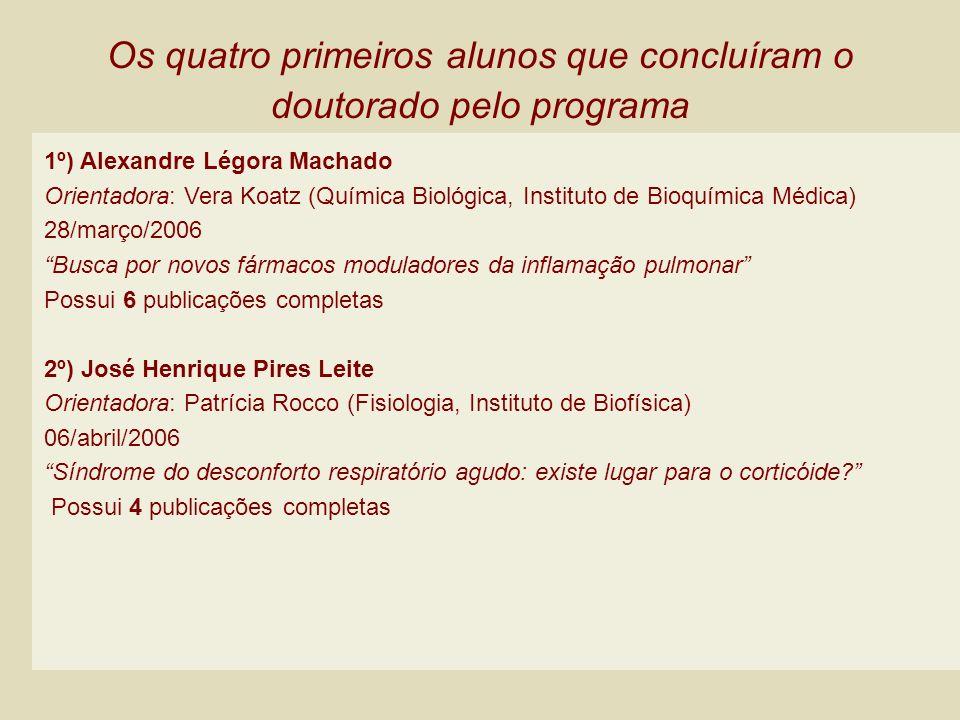 Os quatro primeiros alunos que concluíram o doutorado pelo programa 3º) Marcos R.
