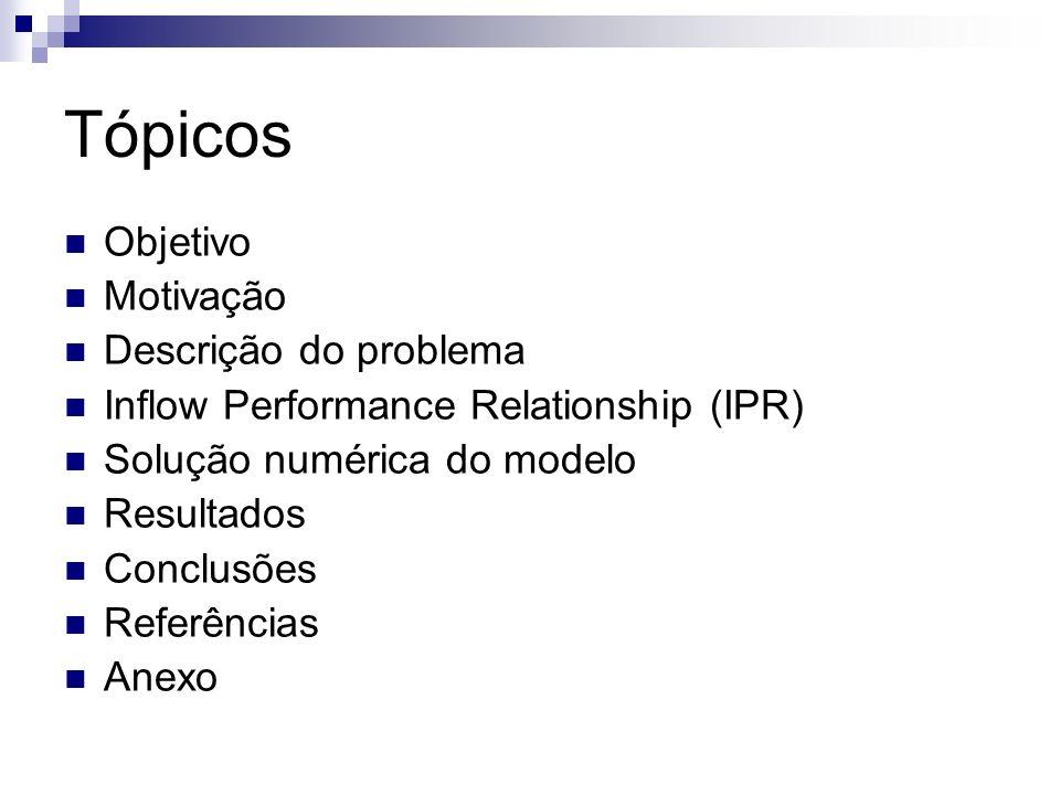Tópicos Objetivo Motivação Descrição do problema Inflow Performance Relationship (IPR) Solução numérica do modelo Resultados Conclusões Referências An