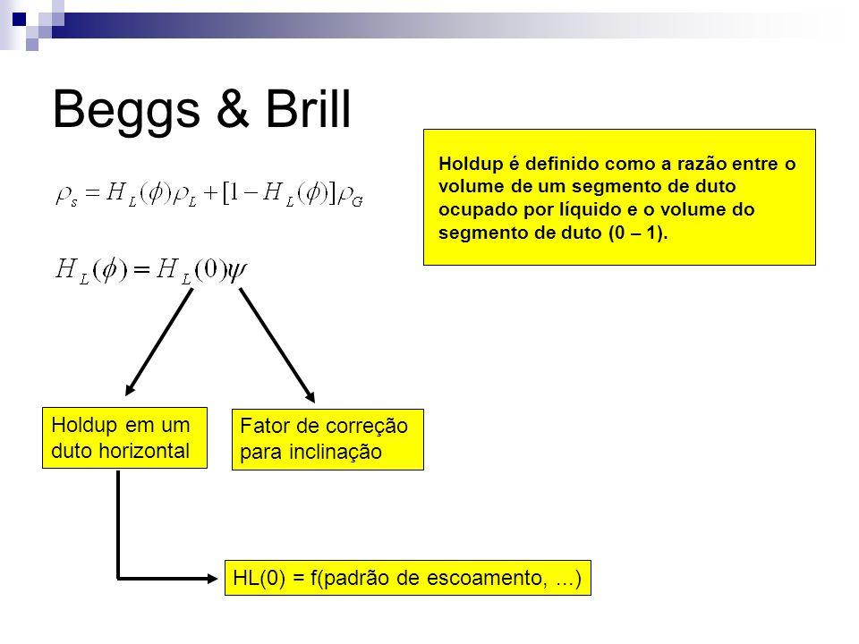 Beggs & Brill Holdup é definido como a razão entre o volume de um segmento de duto ocupado por líquido e o volume do segmento de duto (0 – 1). Holdup