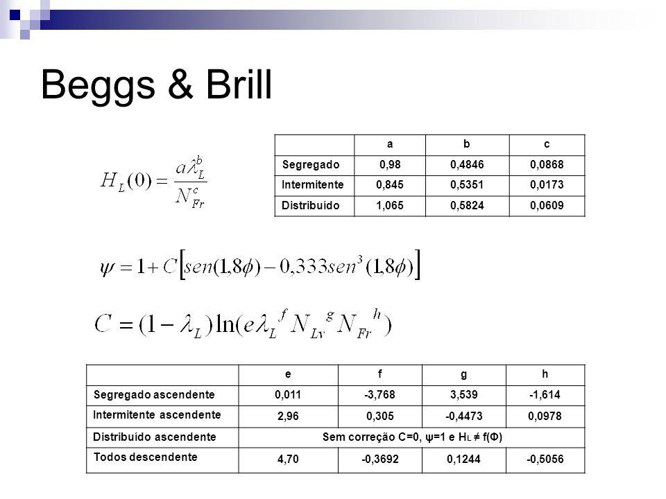 Beggs & Brill abc Segregado0,980,48460,0868 Intermitente0,8450,53510,0173 Distribuído1,0650,58240,0609 efgh Segregado ascendente0,011-3,7683,539-1,614