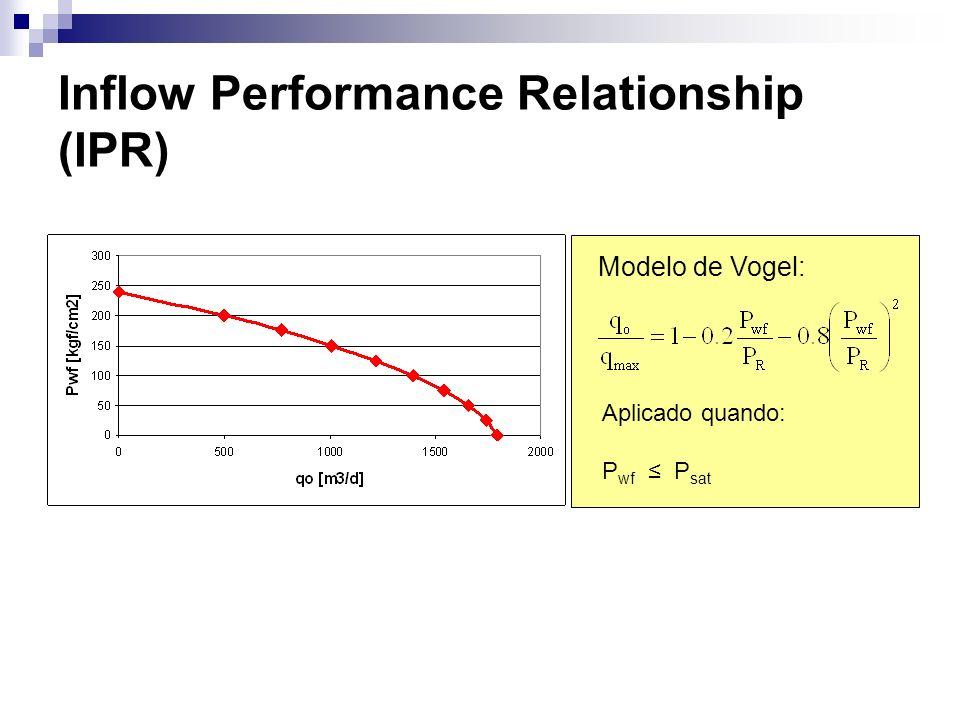 Inflow Performance Relationship (IPR) Modelo de Vogel: Aplicado quando: P wf P sat