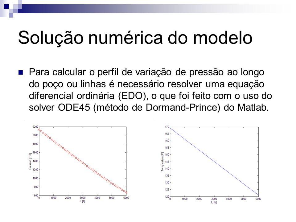 Solução numérica do modelo Para calcular o perfil de variação de pressão ao longo do poço ou linhas é necessário resolver uma equação diferencial ordi
