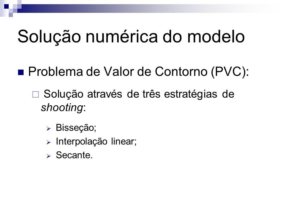 Solução numérica do modelo Problema de Valor de Contorno (PVC): Solução através de três estratégias de shooting: Bisseção; Interpolação linear; Secant