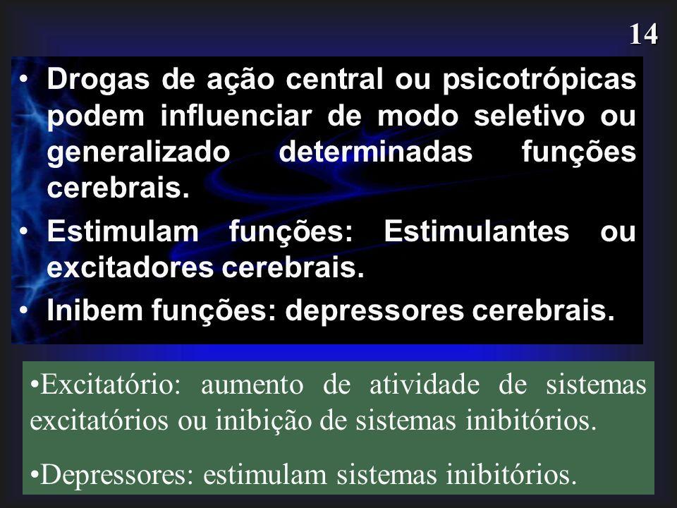 14 Drogas de ação central ou psicotrópicas podem influenciar de modo seletivo ou generalizado determinadas funções cerebrais. Estimulam funções: Estim