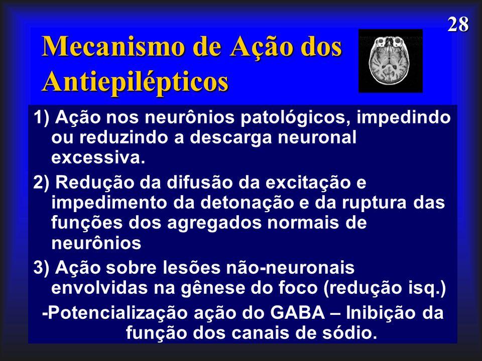 28 Mecanismo de Ação dos Antiepilépticos 1) Ação nos neurônios patológicos, impedindo ou reduzindo a descarga neuronal excessiva. 2) Redução da difusã