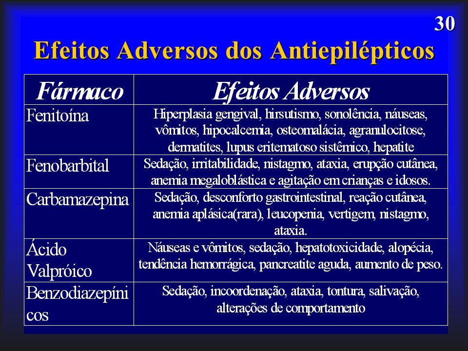 30 Efeitos Adversos dos Antiepilépticos