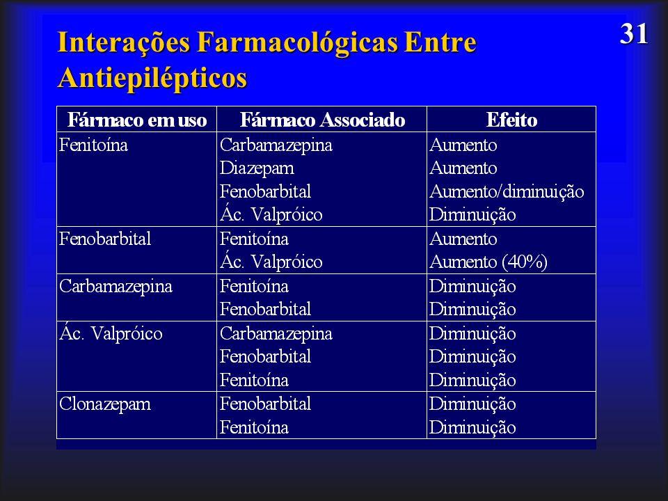 31 Interações Farmacológicas Entre Antiepilépticos
