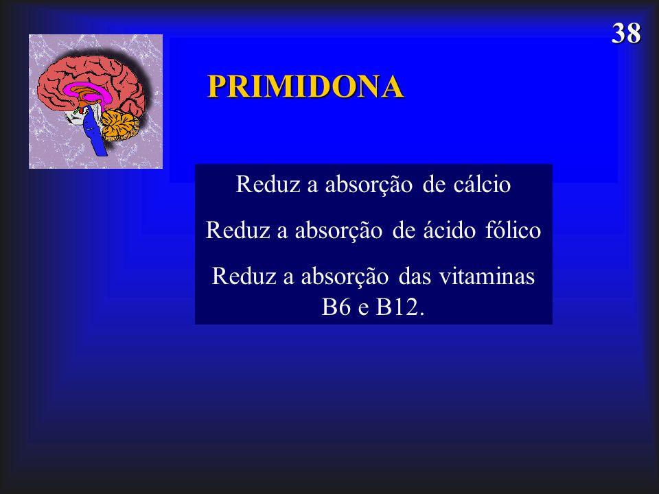38 PRIMIDONA Reduz a absorção de cálcio Reduz a absorção de ácido fólico Reduz a absorção das vitaminas B6 e B12.