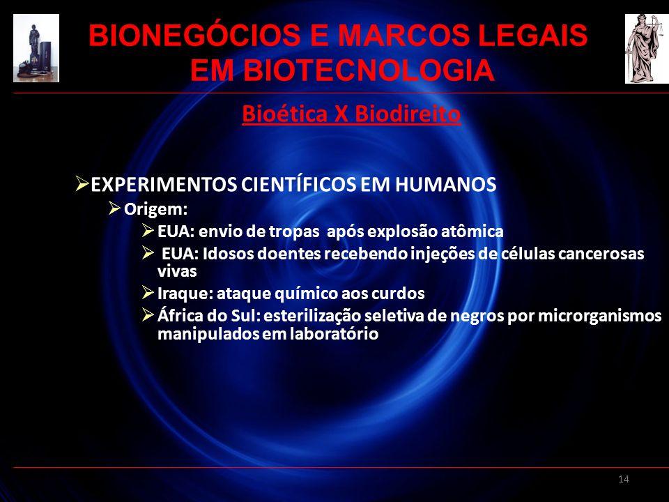 14 Bioética X Biodireito EXPERIMENTOS CIENTÍFICOS EM HUMANOS Origem: EUA: envio de tropas após explosão atômica EUA: Idosos doentes recebendo injeções