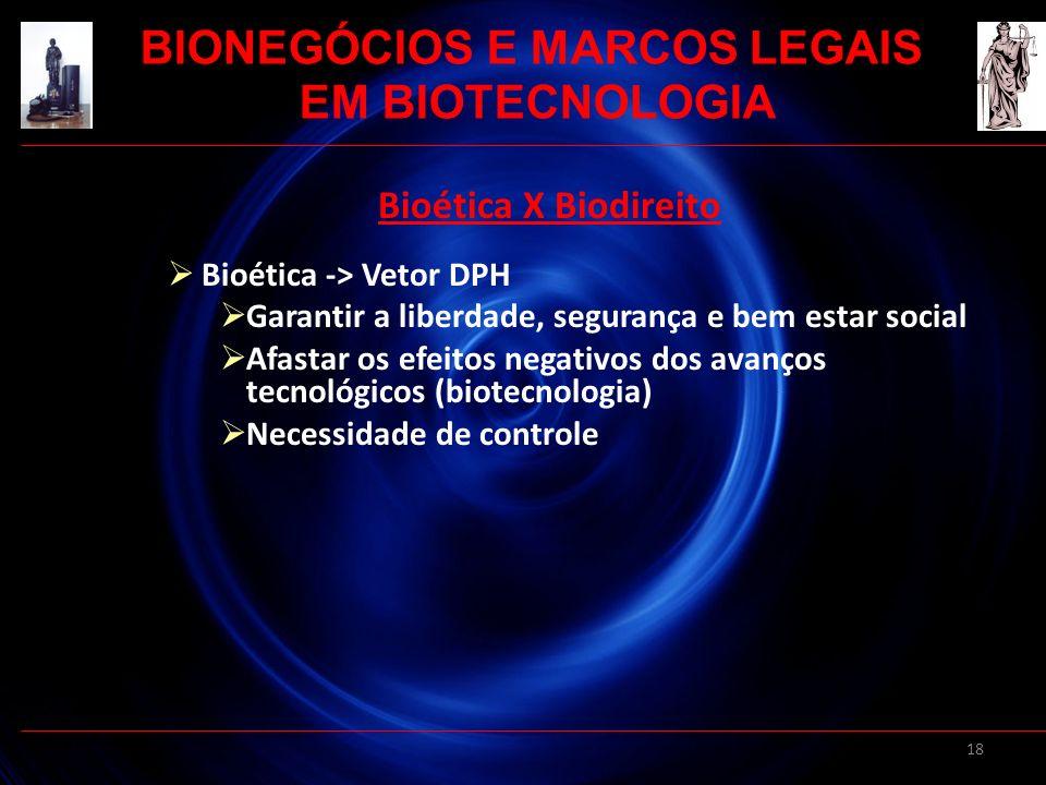 18 Bioética X Biodireito Bioética -> Vetor DPH Garantir a liberdade, segurança e bem estar social Afastar os efeitos negativos dos avanços tecnológico