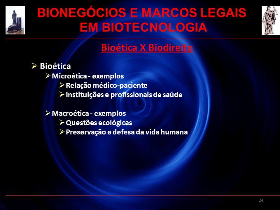 24 Bioética X Biodireito Bioética Microética - exemplos Relação médico-paciente Instituições e profissionais de saúde Macroética - exemplos Questões e