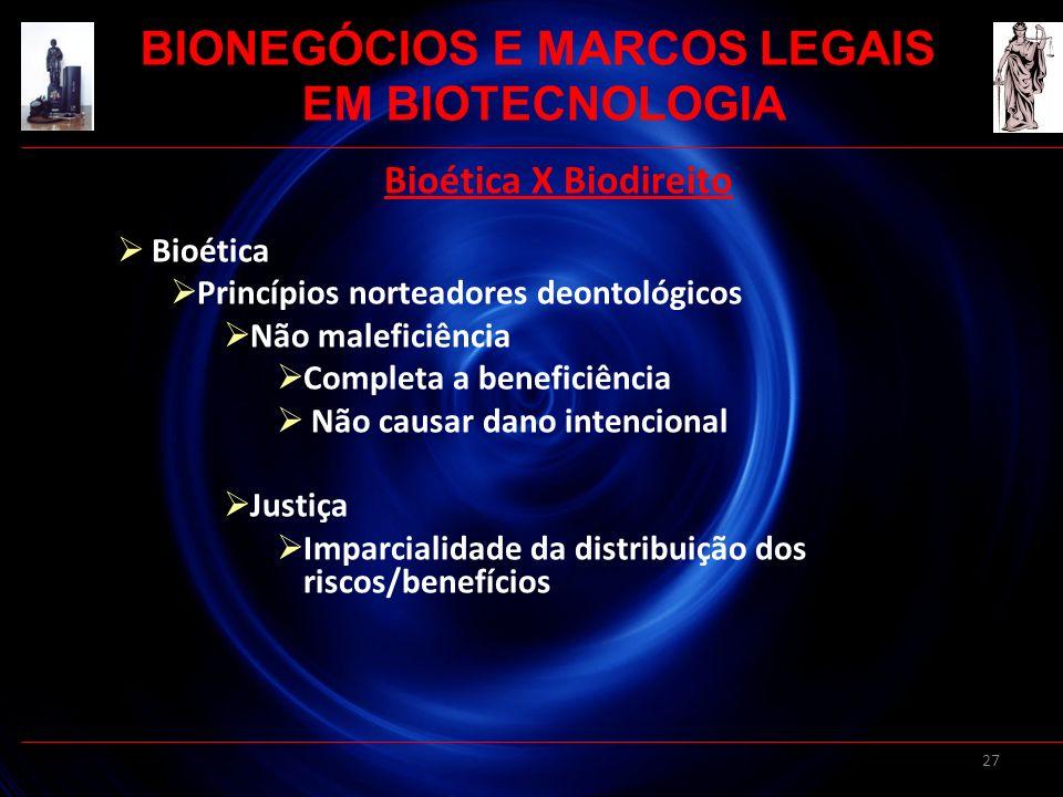 27 Bioética X Biodireito Bioética Princípios norteadores deontológicos Não maleficiência Completa a beneficiência Não causar dano intencional Justiça