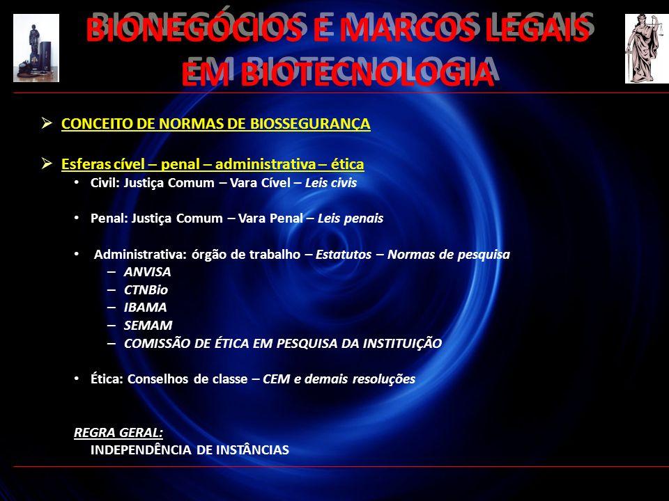 24 Bioética X Biodireito Bioética Microética - exemplos Relação médico-paciente Instituições e profissionais de saúde Macroética - exemplos Questões ecológicas Preservação e defesa da vida humana BIONEGÓCIOS E MARCOS LEGAIS EM BIOTECNOLOGIA