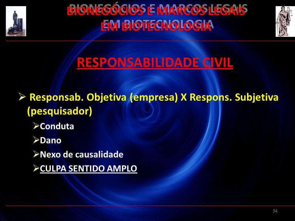34 BIONEGÓCIOS E MARCOS LEGAIS EM BIOTECNOLOGIA RESPONSABILIDADE CIVIL Responsab. Objetiva (empresa) X Respons. Subjetiva (pesquisador) Conduta Dano N