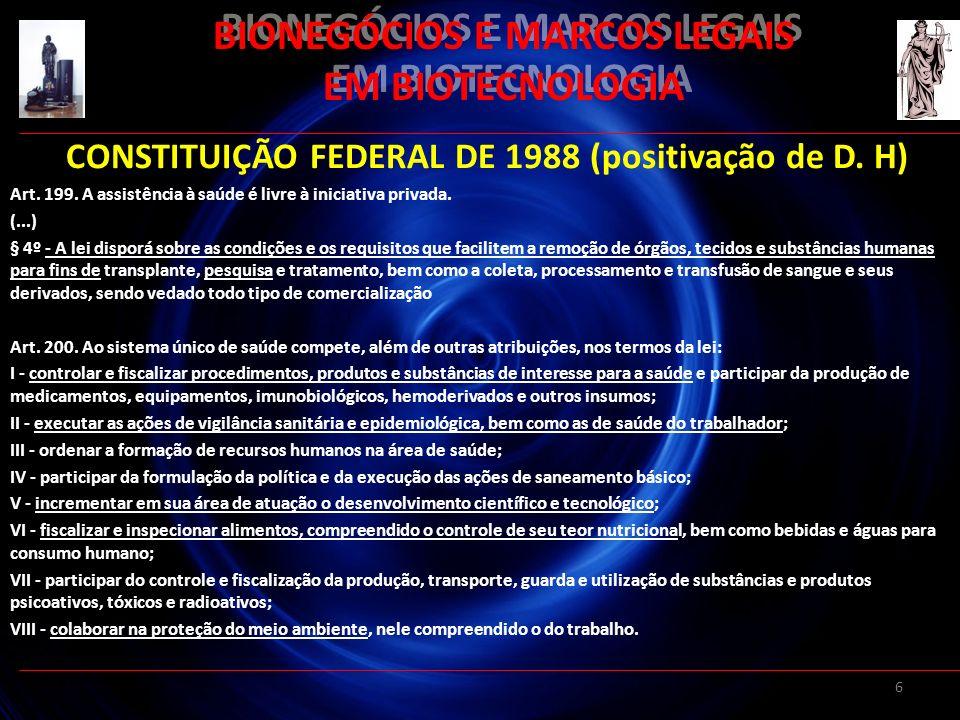 6 BIONEGÓCIOS E MARCOS LEGAIS EM BIOTECNOLOGIA CONSTITUIÇÃO FEDERAL DE 1988 (positivação de D. H) Art. 199. A assistência à saúde é livre à iniciativa