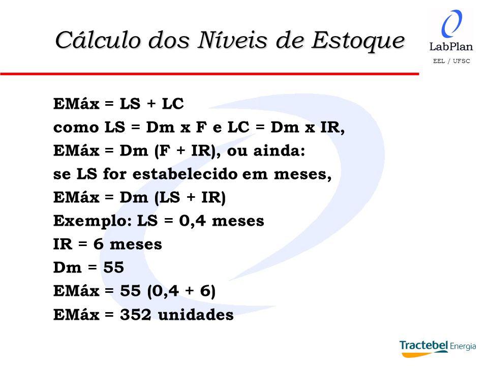 EEL / UFSC Cálculo dos Níveis de Estoque EMáx = LS + LC como LS = Dm x F e LC = Dm x IR, EMáx = Dm (F + IR), ou ainda: se LS for estabelecido em meses