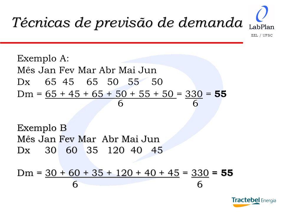 EEL / UFSC Técnicas de previsão de demanda Exemplo A: Mês Jan Fev Mar Abr Mai Jun Dx 65 45 65 50 55 50 Dm = 65 + 45 + 65 + 50 + 55 + 50 = 330 = 55 6 6