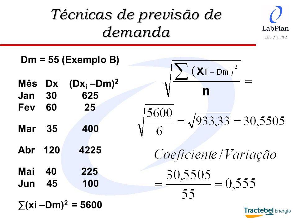 EEL / UFSC Técnicas de previsão de demanda Dm = 55 (Exemplo B) Mês Dx (Dx i –Dm) 2 Jan 30 625 Fev 60 25 Mar 35 400 Abr 120 4225 Mai 40 225 Jun 45 100
