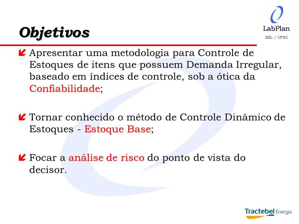 EEL / UFSC Objetivos Confiabilidade íApresentar uma metodologia para Controle de Estoques de itens que possuem Demanda Irregular, baseado em índices d