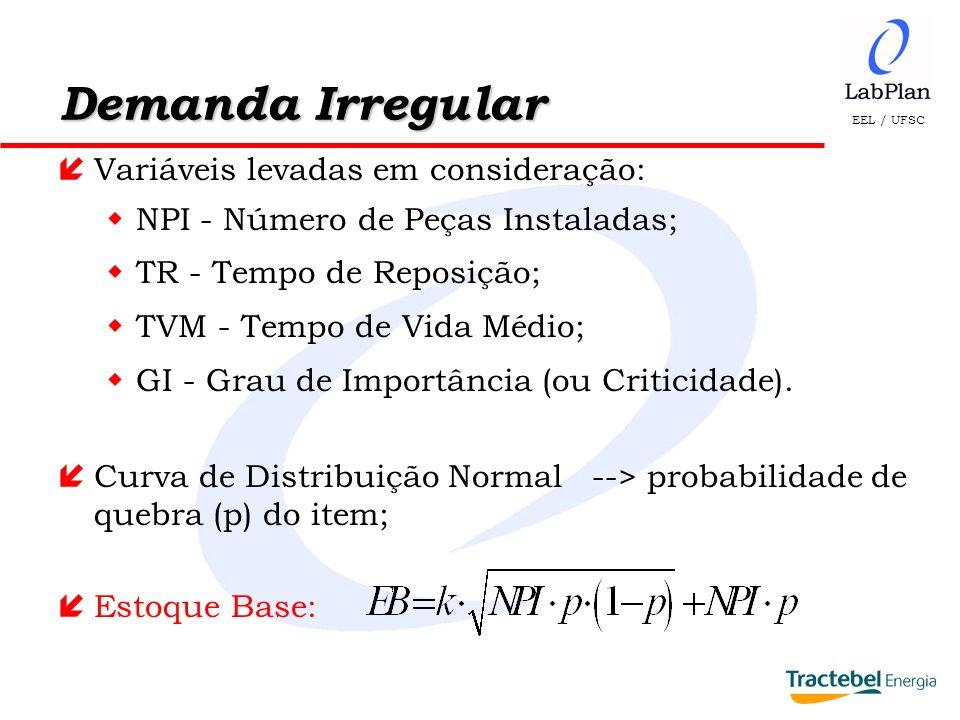 EEL / UFSC Demanda Irregular íVariáveis levadas em consideração: NPI - Número de Peças Instaladas; TR - Tempo de Reposição; TVM - Tempo de Vida Médio;
