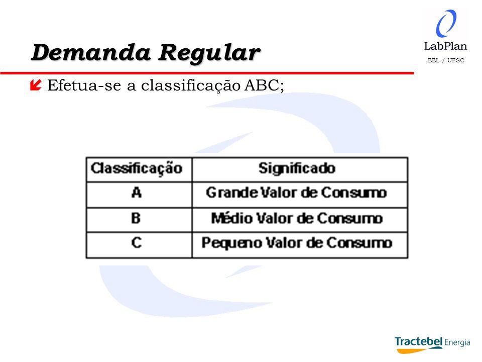 EEL / UFSC Demanda Regular íEfetua-se a classificação ABC;